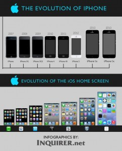 the-evolution-of-iphone_52311b9a5c221