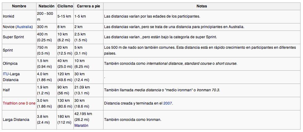 Captura de pantalla 2013-10-23 a la(s) 23.12.26
