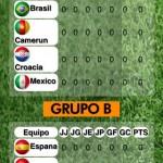 Quiniela para Brasil 2014