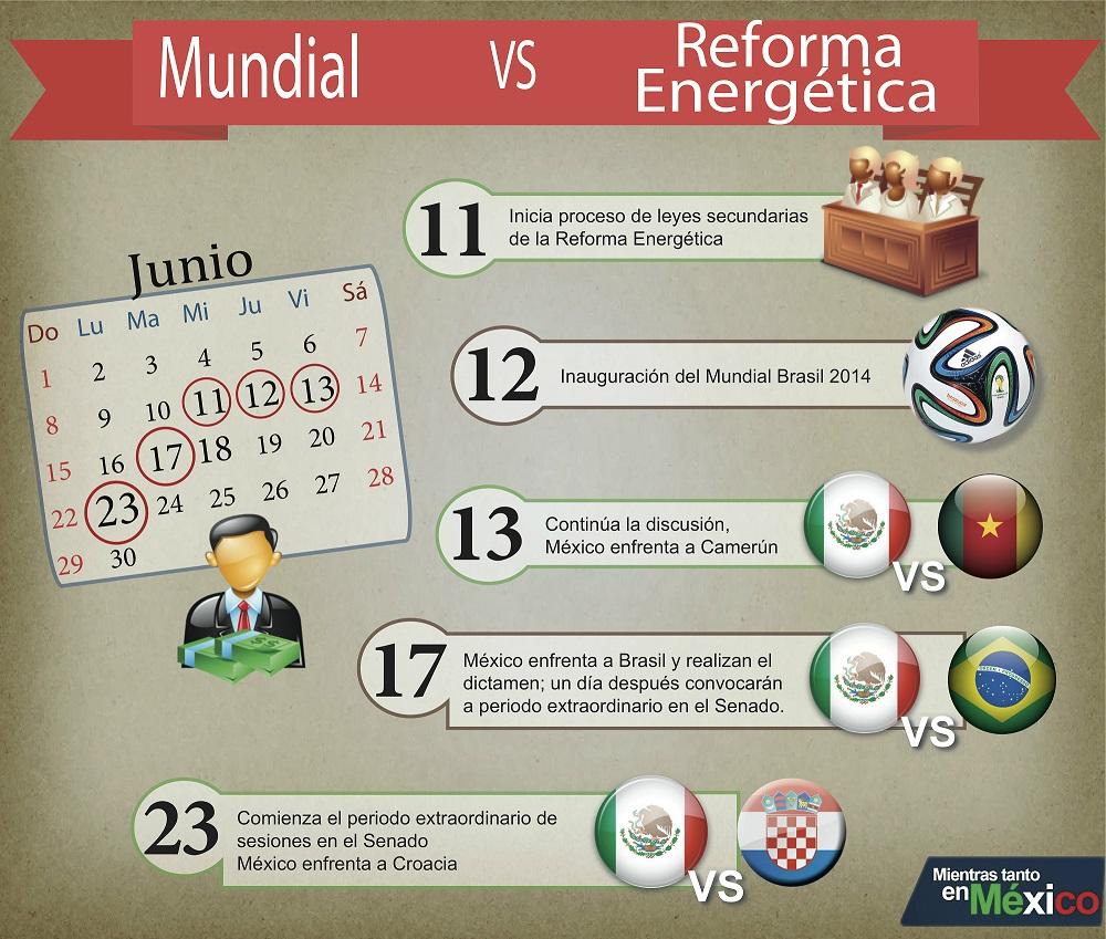 reforma vs mundial infografia